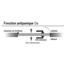 Fonction antipanique D